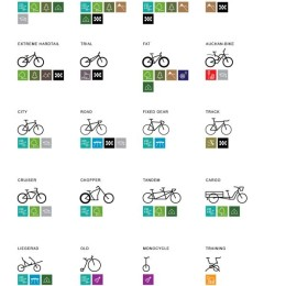 Various Types of Bicycles