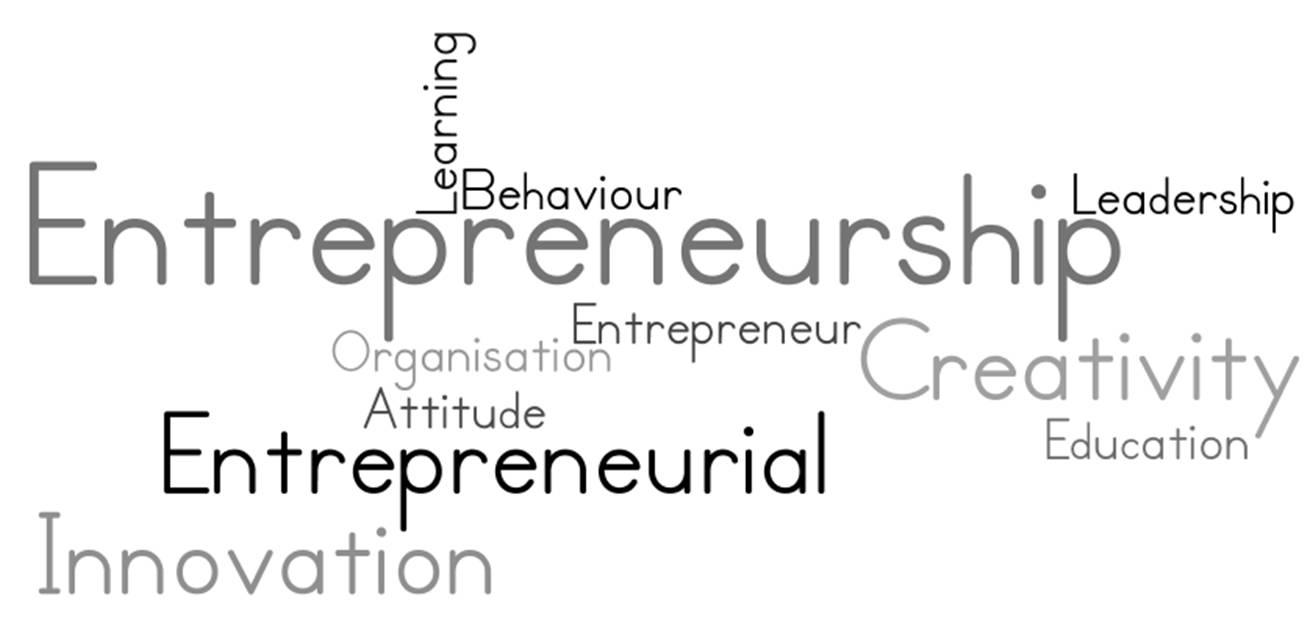 success of an entrepreneurs