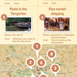 HouseTrip Infographic Berlin