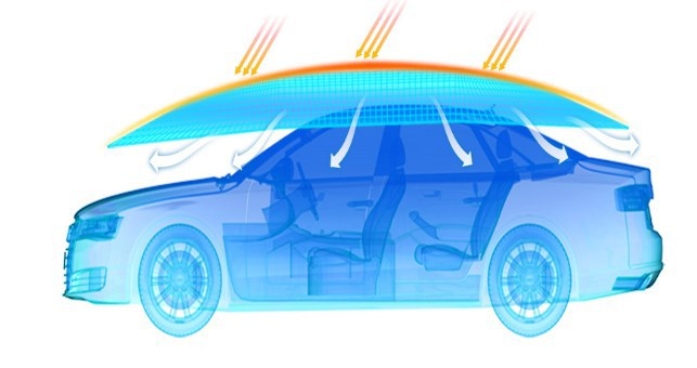 How To Protect Your Car From Stormy Conditions